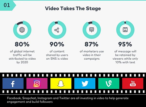 video-takes-the-stage-with-covideo